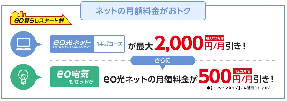 eo光とeo電気のセット申込なら2,453円~