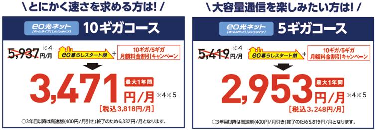 eo光10ギガコース3,471円~、5ギガコース2,953円~