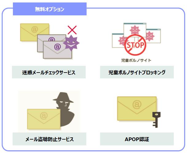 eo光無料のセキュリティ対策サービス