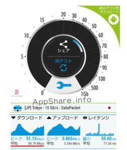 イオンモバイル(au回線)の速度