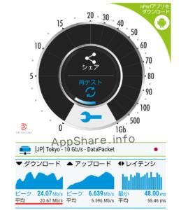 イオンモバイル(ドコモ回線)の速度