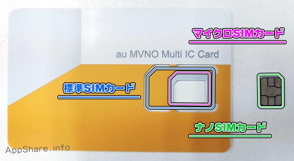 イオンモバイルのマルチSIMカード